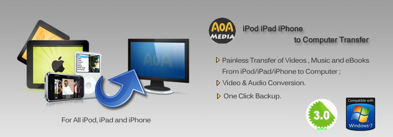 iPod to Computer Transfer, iPad to Computer, iPhone to Computer, iPod transfer